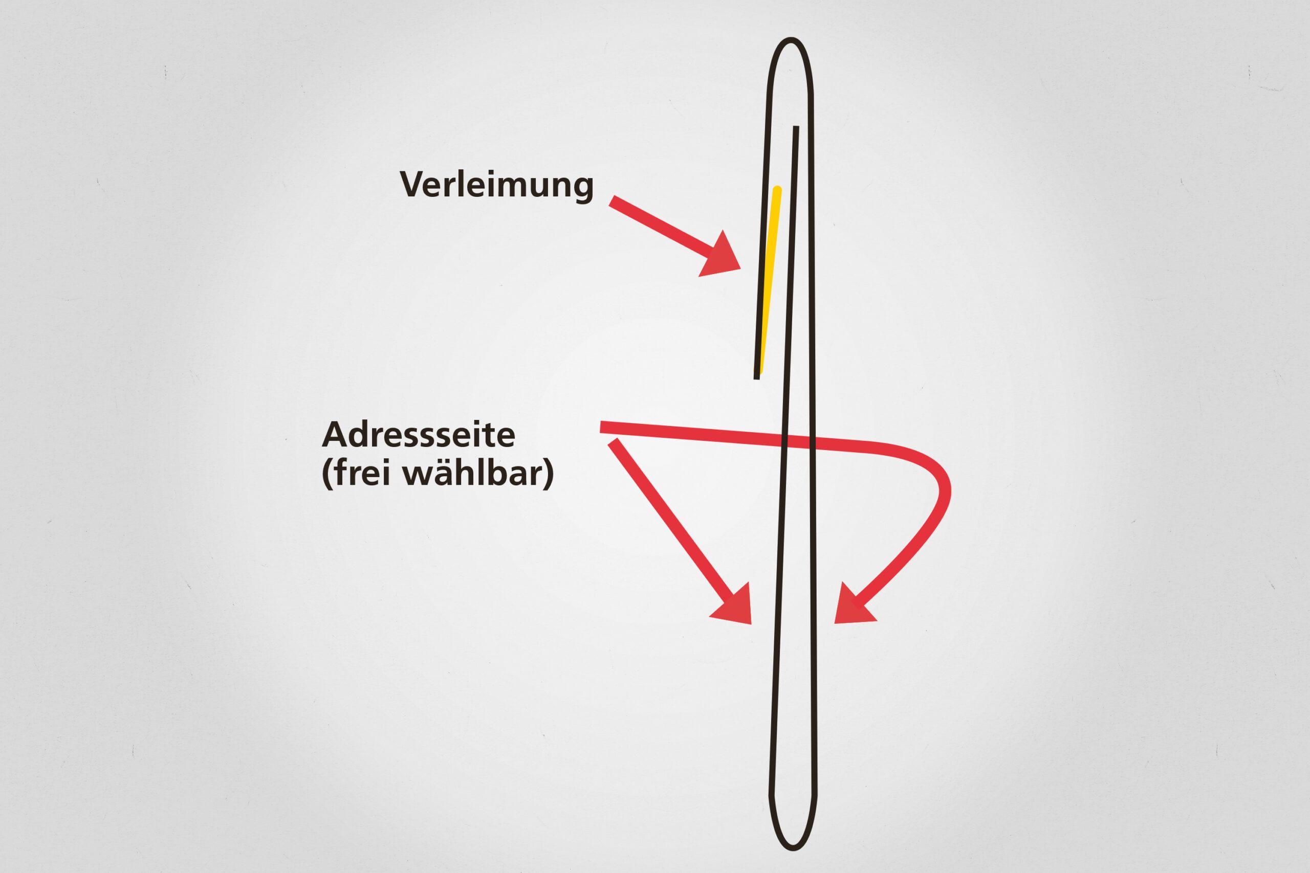 Selfmailer_Diagramm seitlich