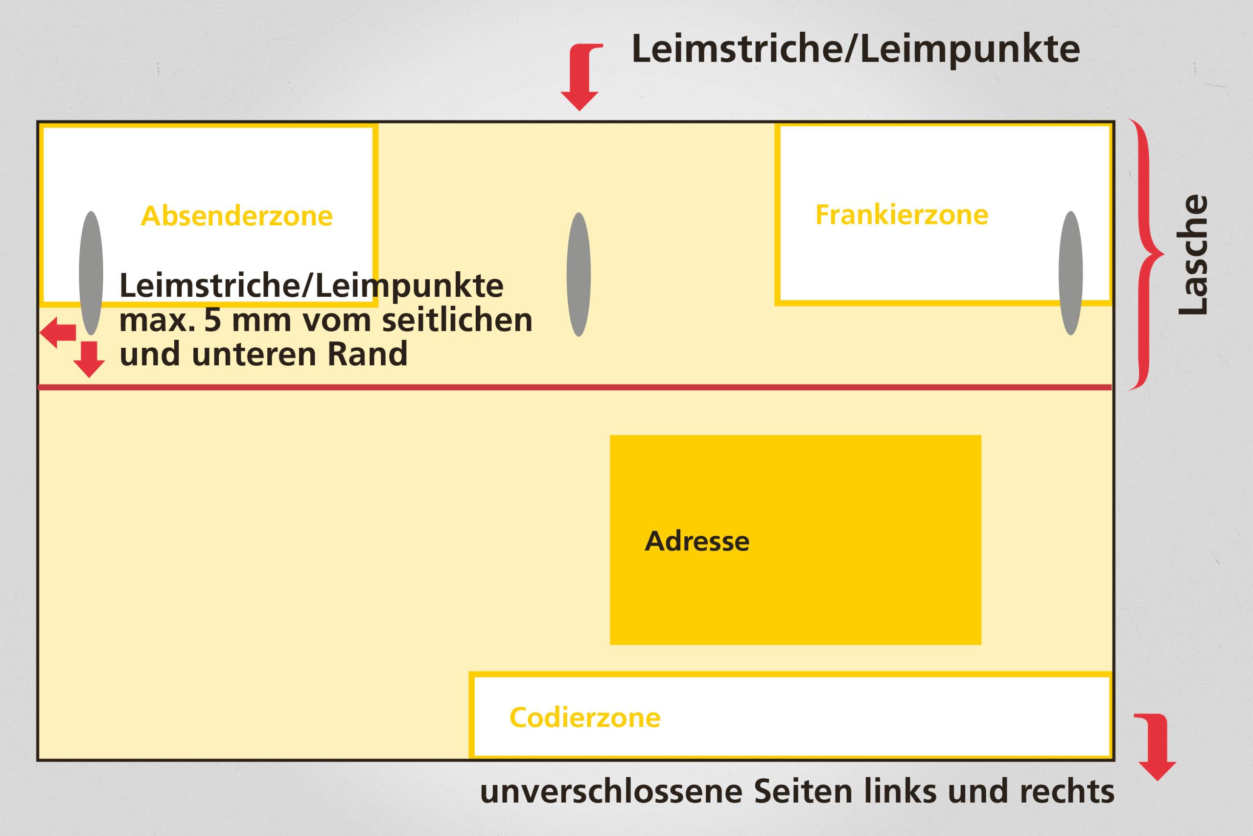Selfmailer_Diagramm von vorne
